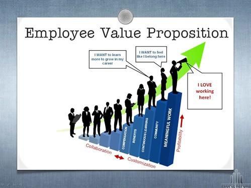employee value prop