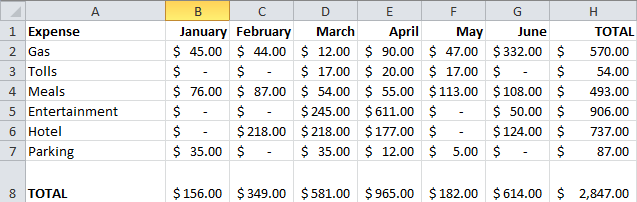 Excel Tips Example 6