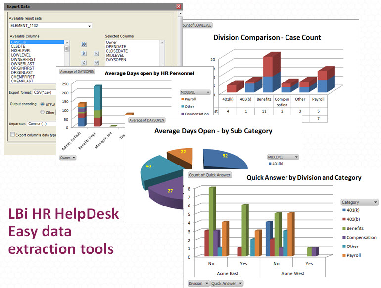 HR HelpDesk Data Tools