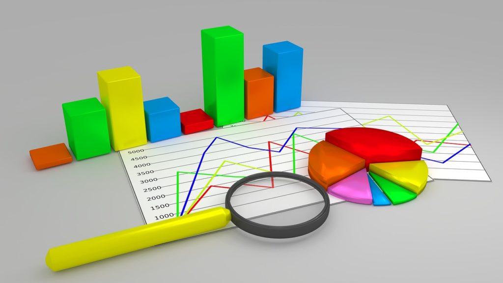reports kpi analytics